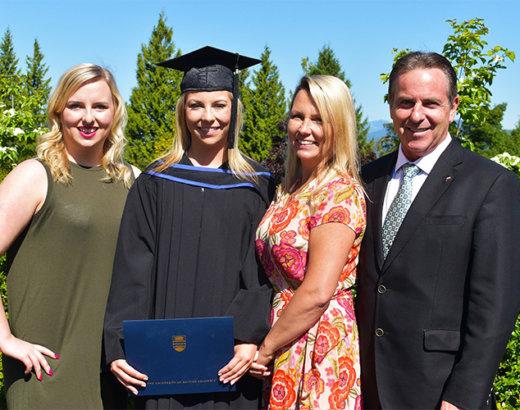 Sisters Graduation 2017